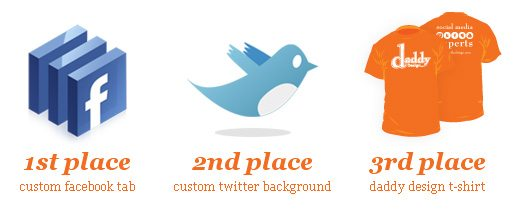 1st Place: Custom Facebook Tab; 2nd Place: Custom Twitter Background; 3rd Place: Daddy Design T-Shirt
